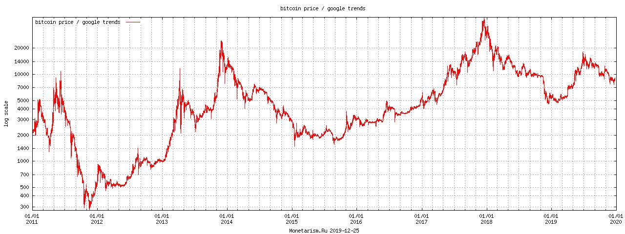 криптовалюту купить в казахстане-14